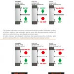 system-liczenia-odwiedzajacych-schemat-4